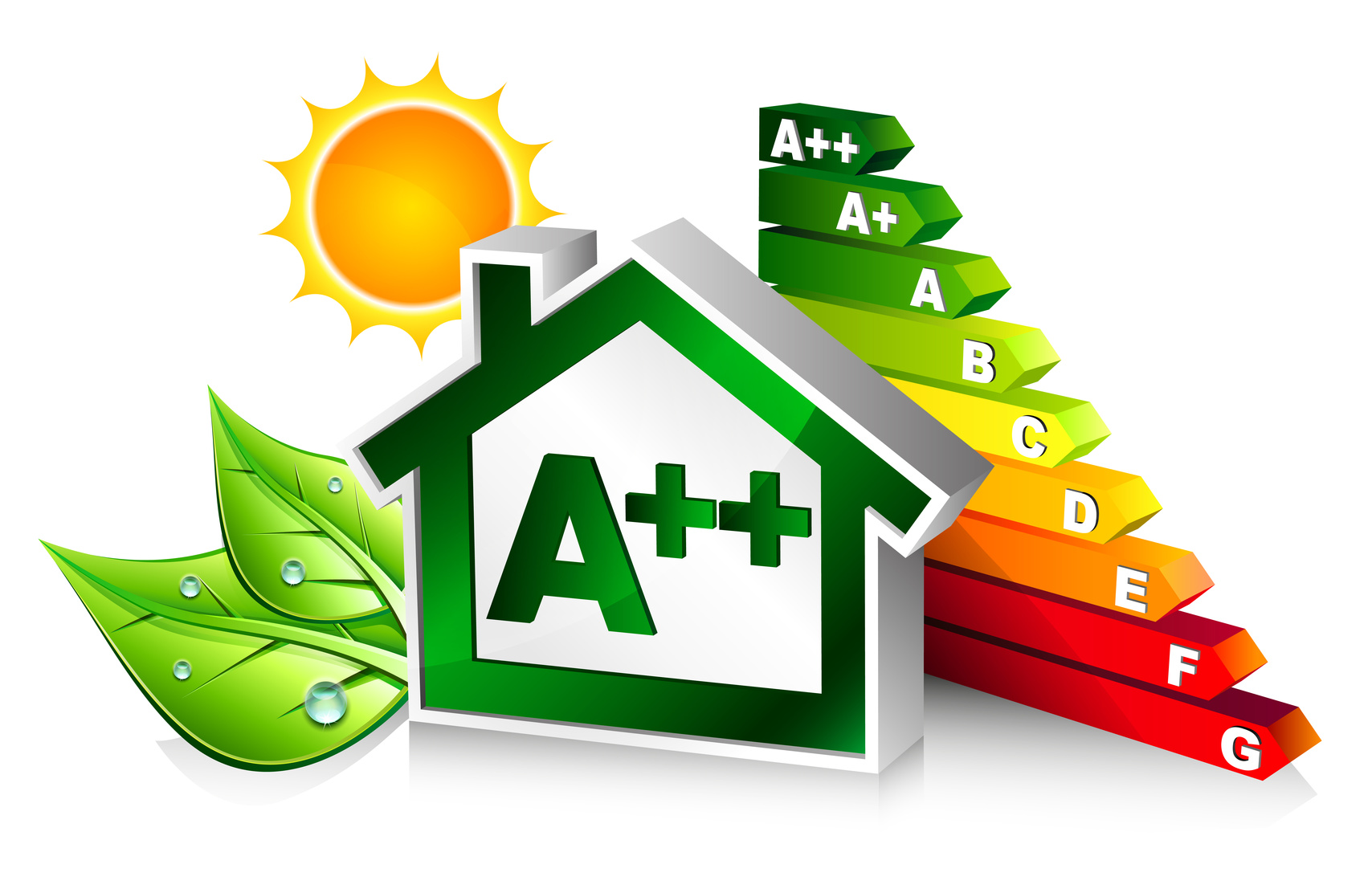 La norme pour consommer de l'énergie de façon économique